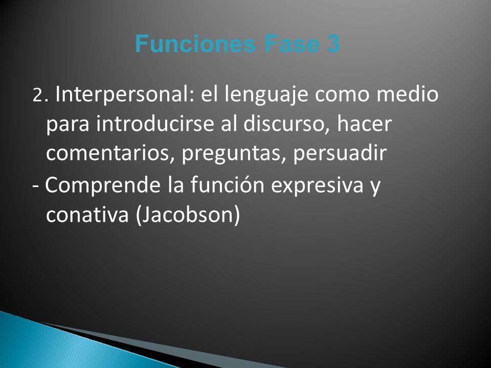 Funciones Fase 3 2. Interpersonal: el lenguaje como medio para introducirse al discurso, hacer comentarios, preguntas, persuadir - Comprende la funció