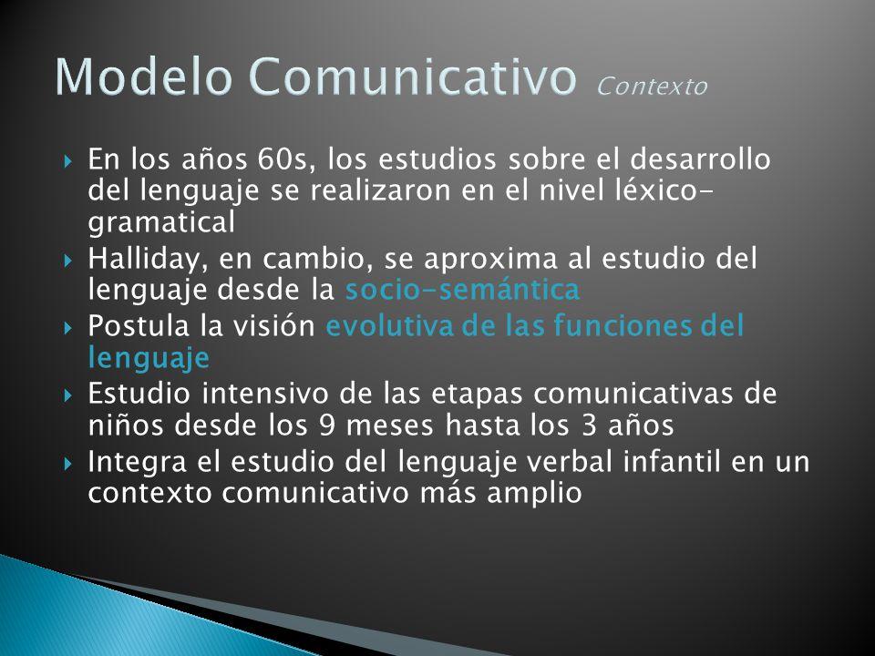 Modelo Comunicativo Contexto En los años 60s, los estudios sobre el desarrollo del lenguaje se realizaron en el nivel léxico- gramatical Halliday, en