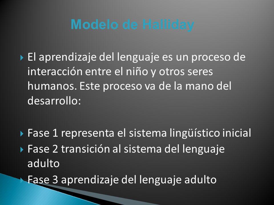 Modelo de Halliday El aprendizaje del lenguaje es un proceso de interacción entre el niño y otros seres humanos. Este proceso va de la mano del desarr