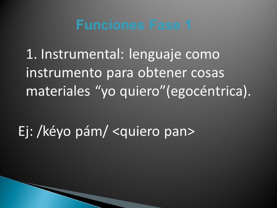 Funciones Fase 1 1. Instrumental: lenguaje como instrumento para obtener cosas materiales yo quiero(egocéntrica). Ej: /kéyo pám/