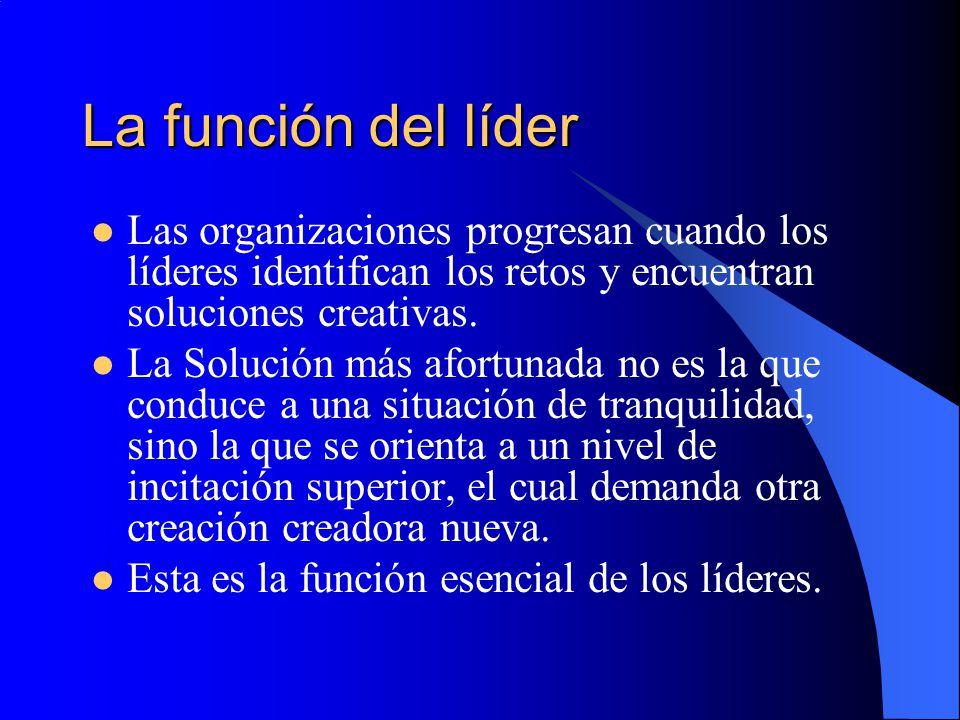 La función del líder Las organizaciones progresan cuando los líderes identifican los retos y encuentran soluciones creativas. La Solución más afortuna