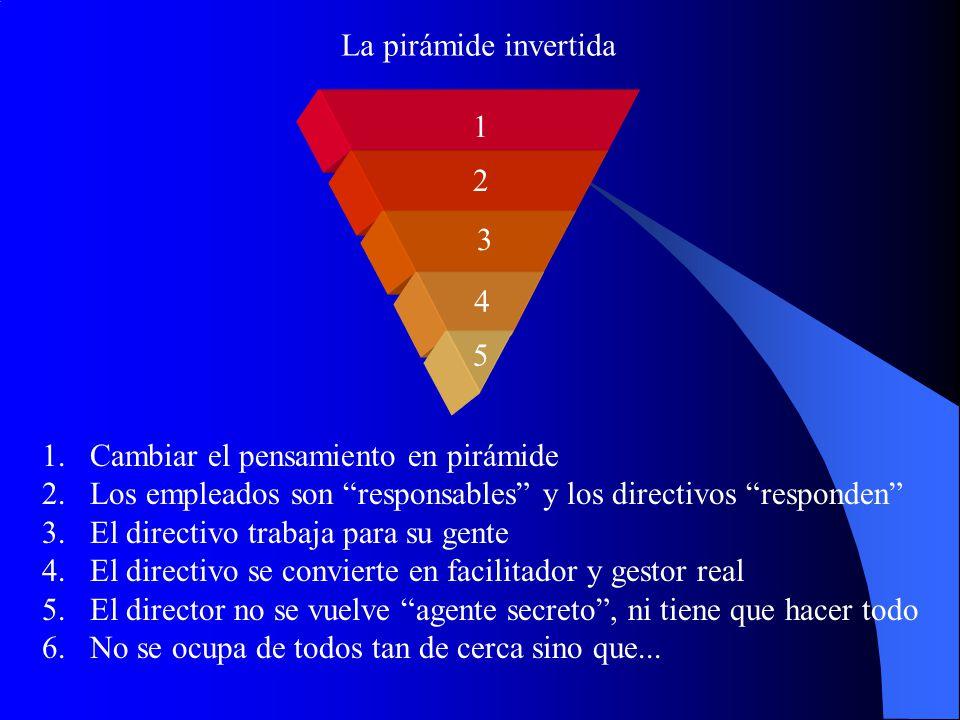 La pirámide invertida 1.Cambiar el pensamiento en pirámide 2.Los empleados son responsables y los directivos responden 3.El directivo trabaja para su