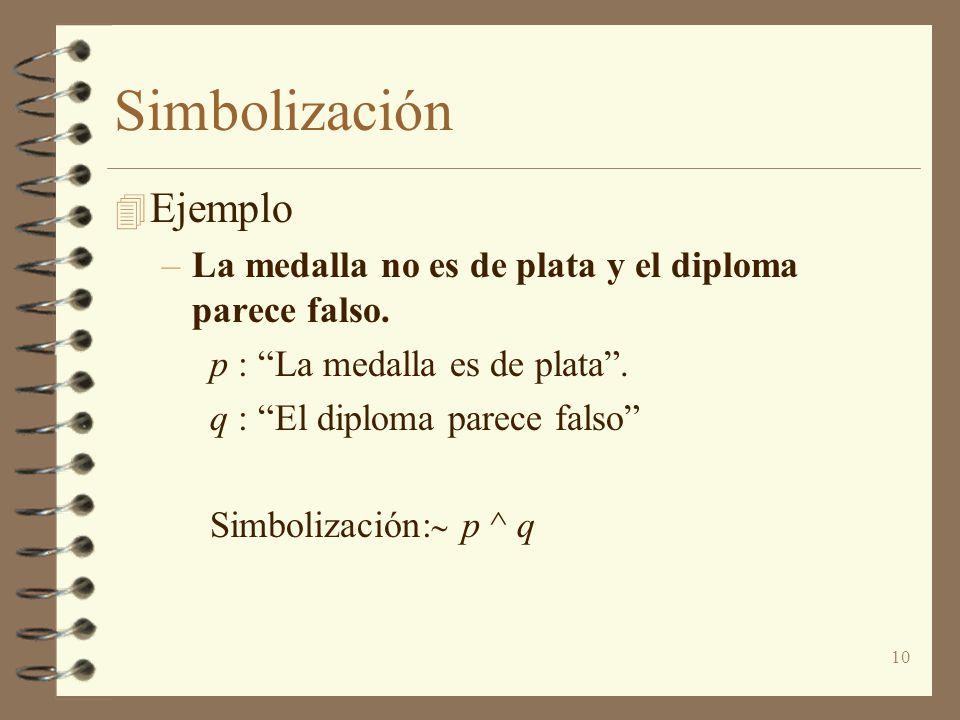 10 Simbolización 4 Ejemplo –La medalla no es de plata y el diploma parece falso. p : La medalla es de plata. q : El diploma parece falso Simbolización