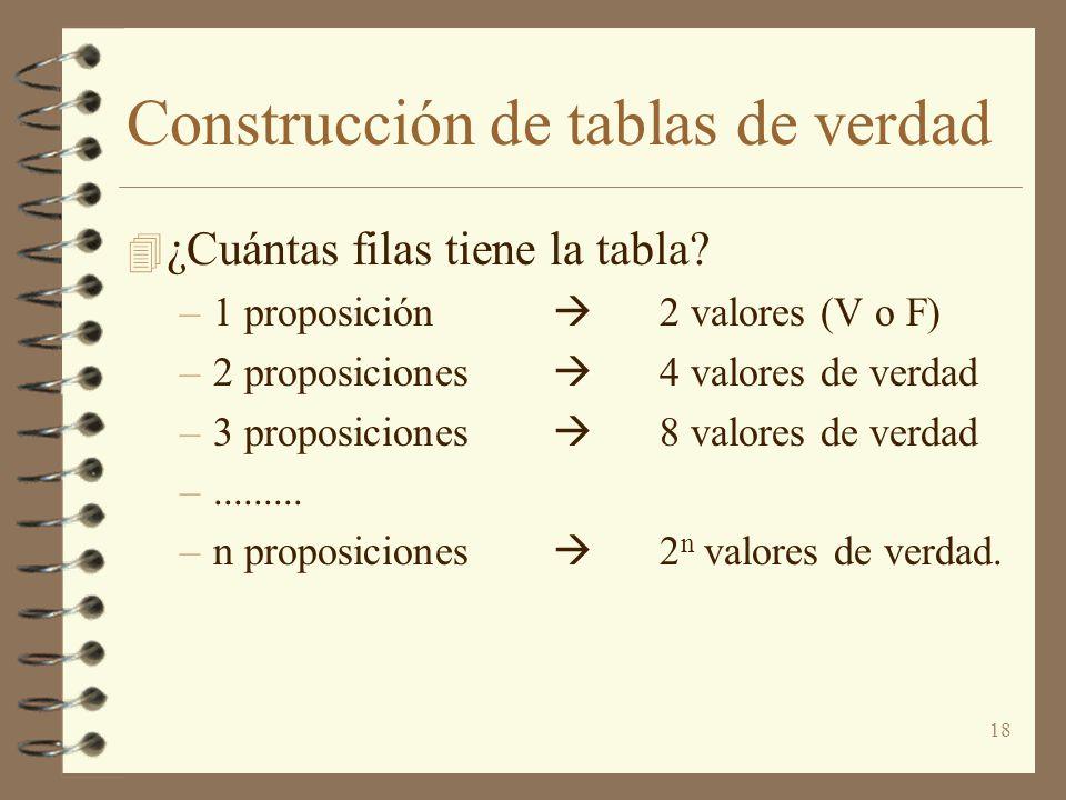 18 Construcción de tablas de verdad 4 ¿Cuántas filas tiene la tabla? –1 proposición 2 valores (V o F) –2 proposiciones 4 valores de verdad –3 proposic