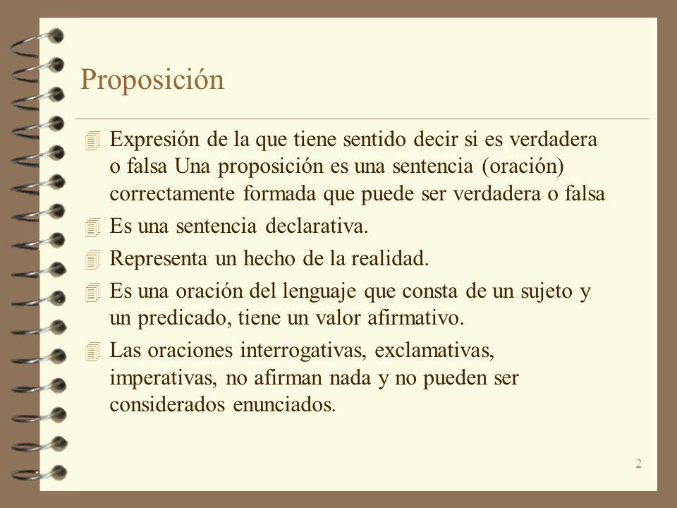 2 Proposición 4 Expresión de la que tiene sentido decir si es verdadera o falsa Una proposición es una sentencia (oración) correctamente formada que p