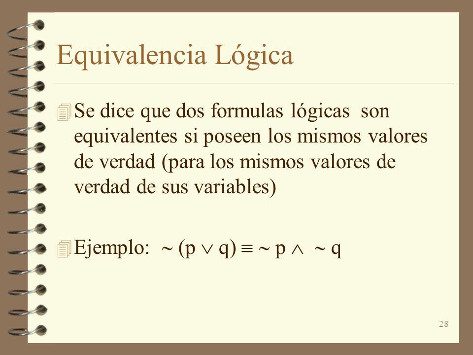 28 Equivalencia Lógica 4 Se dice que dos formulas lógicas son equivalentes si poseen los mismos valores de verdad (para los mismos valores de verdad de sus variables) 4 Ejemplo: (p q) p q