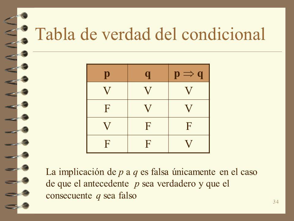 34 Tabla de verdad del condicional pq p q VVV FVV VFF FFV La implicación de p a q es falsa únicamente en el caso de que el antecedente p sea verdadero y que el consecuente q sea falso