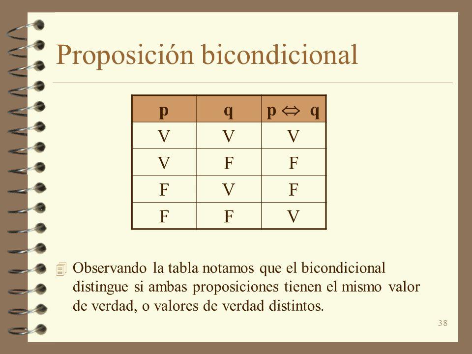 38 Proposición bicondicional 4 Observando la tabla notamos que el bicondicional distingue si ambas proposiciones tienen el mismo valor de verdad, o va