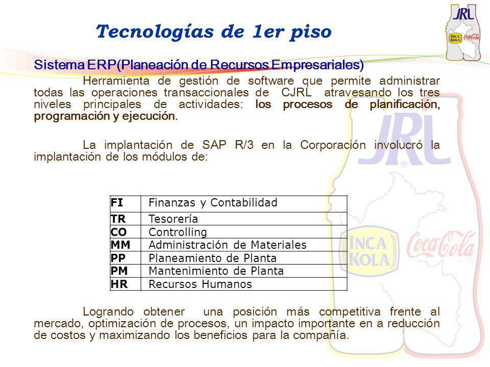 Tecnologías de 1er piso Sistema ERP(Planeación de Recursos Empresariales) Herramienta de gestión de software que permite administrar todas las operaci
