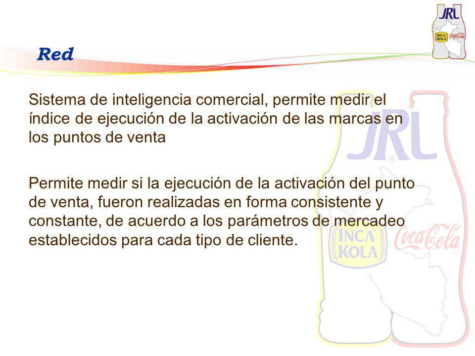 Red Sistema de inteligencia comercial, permite medir el índice de ejecución de la activación de las marcas en los puntos de venta Permite medir si la