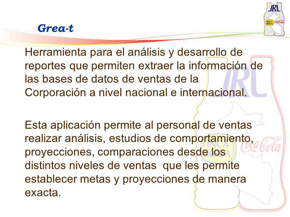Grea-t Herramienta para el análisis y desarrollo de reportes que permiten extraer la información de las bases de datos de ventas de la Corporación a n