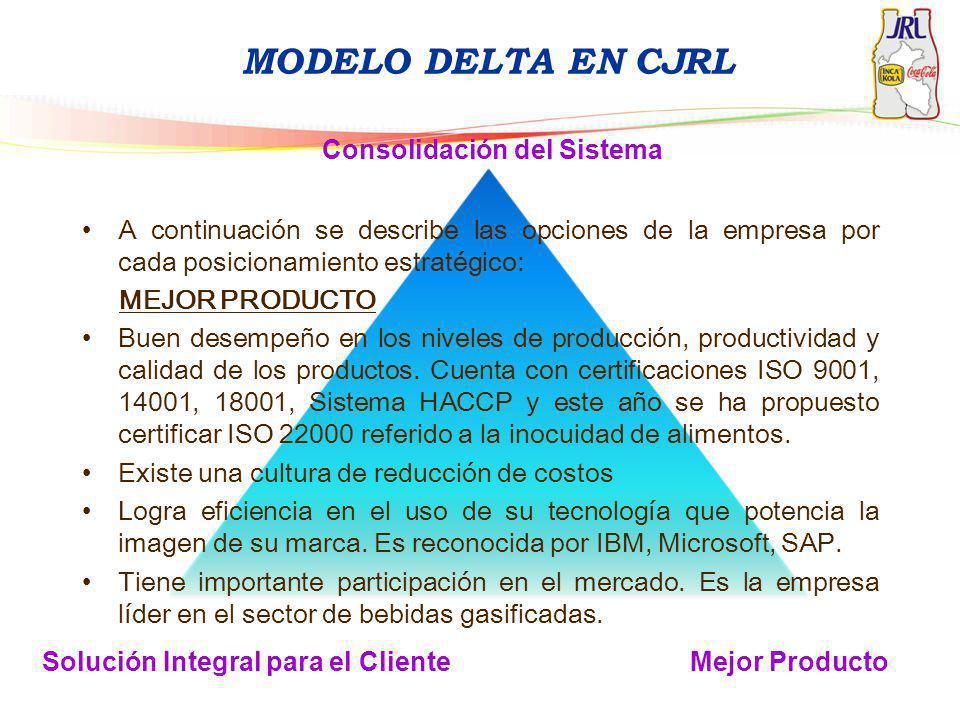 MODELO DELTA EN CJRL Consolidación del Sistema Solución Integral para el ClienteMejor Producto A continuación se describe las opciones de la empresa p