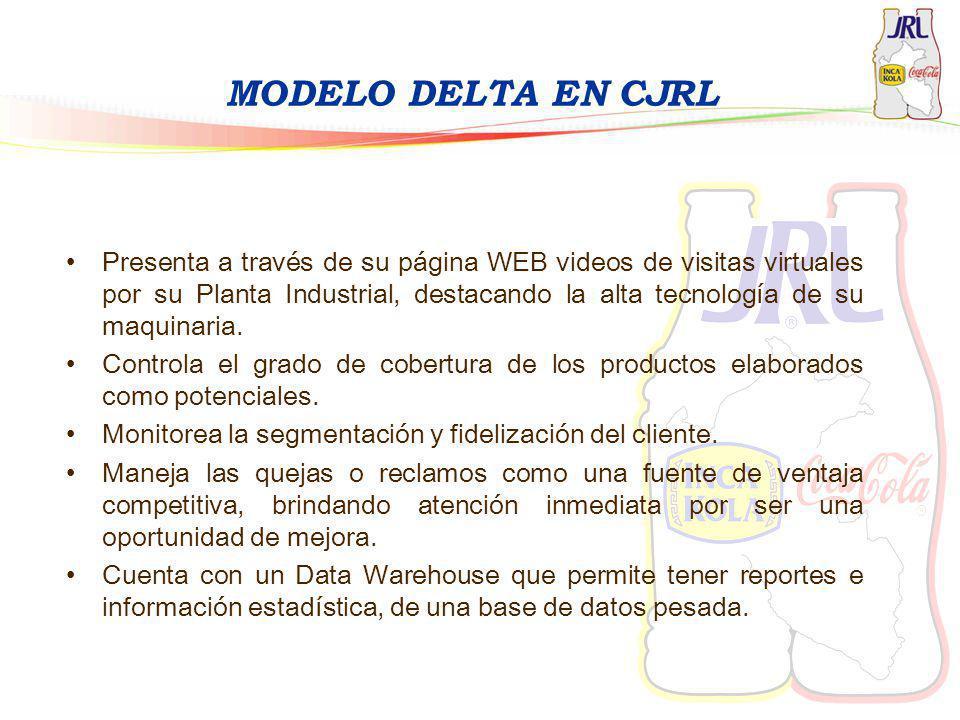 MODELO DELTA EN CJRL Presenta a través de su página WEB videos de visitas virtuales por su Planta Industrial, destacando la alta tecnología de su maqu