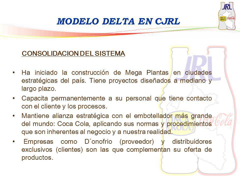 MODELO DELTA EN CJRL CONSOLIDACION DEL SISTEMA Ha iniciado la construcción de Mega Plantas en ciudades estratégicas del país. Tiene proyectos diseñado