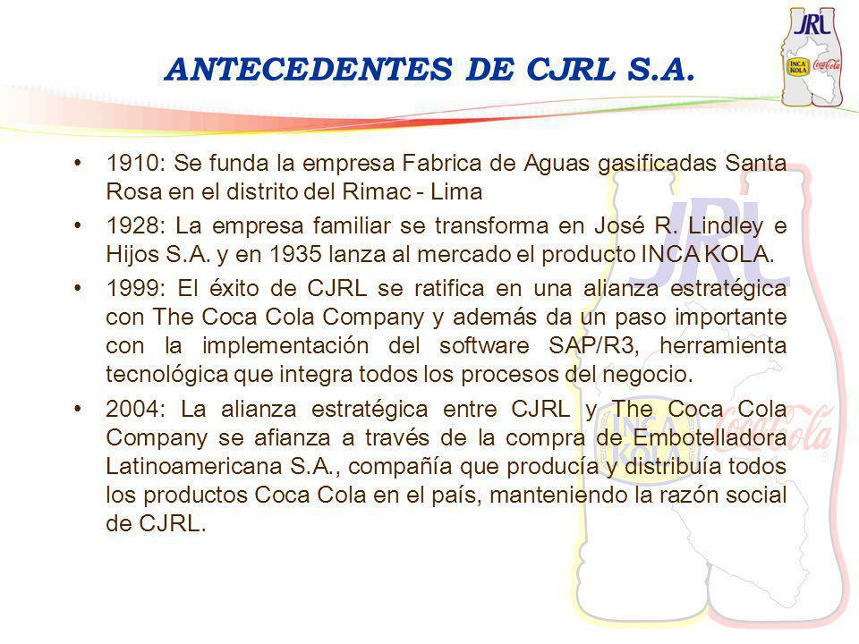 ANTECEDENTES DE CJRL S.A. 1910: Se funda la empresa Fabrica de Aguas gasificadas Santa Rosa en el distrito del Rimac - Lima 1928: La empresa familiar