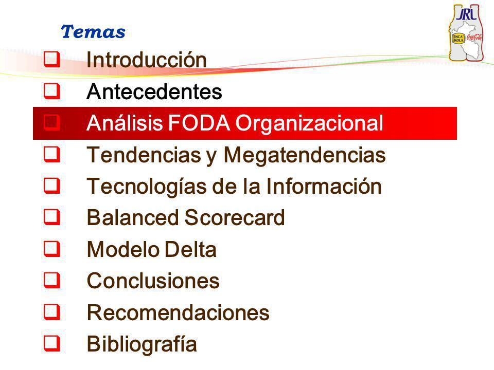 Temas Introducción Antecedentes Análisis FODA Organizacional Tendencias y Megatendencias Tecnologías de la Información Balanced Scorecard Modelo Delta