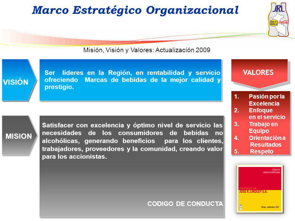 VISIÓN MISION VALORES Marco Estratégico Organizacional Ser líderes en la Región, en rentabilidad y servicio ofreciendo Marcas de bebidas de la mejor c