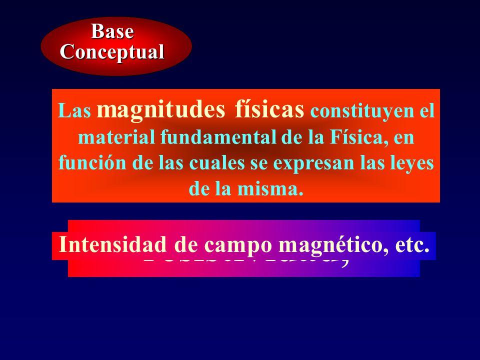 temperatura,densidad, Base Conceptual Las magnitudes físicas constituyen el material fundamental de la Física, en función de las cuales se expresan las leyes de la misma.