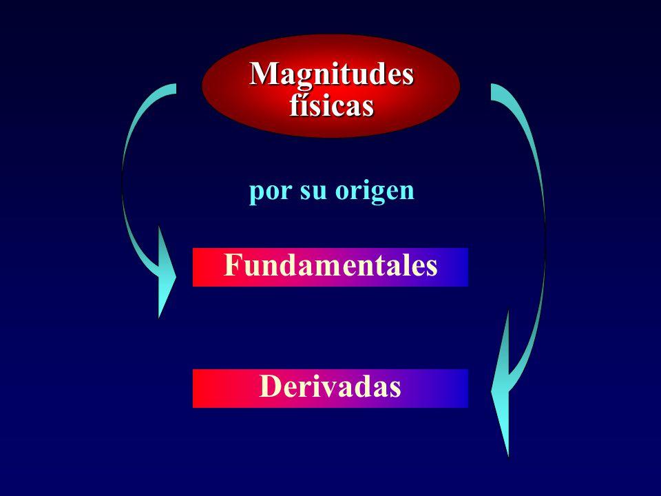 Magnitudes físicas por su origen Fundamentales Derivadas
