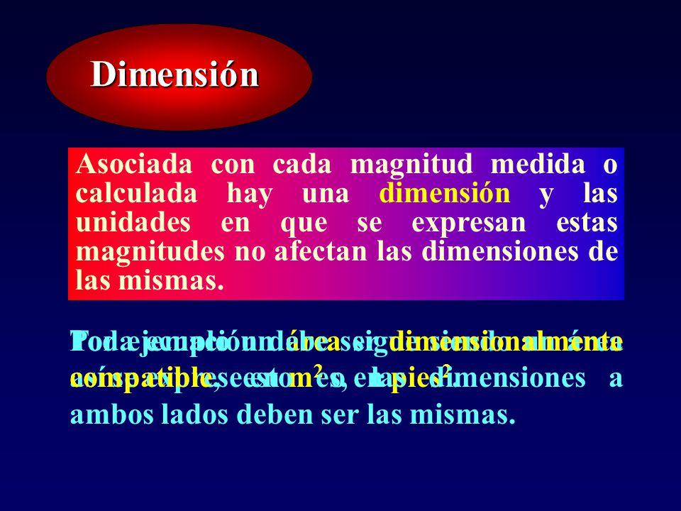 Dimensión Asociada con cada magnitud medida o calculada hay una dimensión y las unidades en que se expresan estas magnitudes no afectan las dimensiones de las mismas.