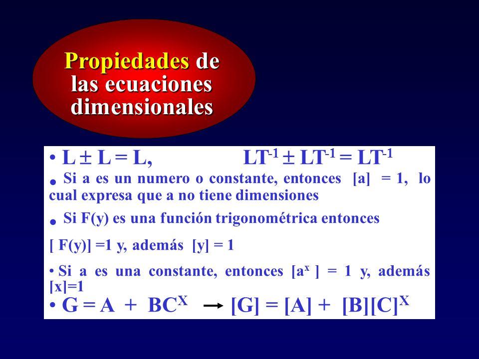 Propiedades de las ecuaciones dimensionales L L = L, LT -1 LT -1 = LT -1 Si a es un numero o constante, entonces [a] = 1, lo cual expresa que a no tiene dimensiones Si F(y) es una función trigonométrica entonces [ F(y)] =1 y, además [y] = 1 Si a es una constante, entonces [a x ] = 1 y, además [x]=1 G = A + BC X [G] = [A] + [B][C] X