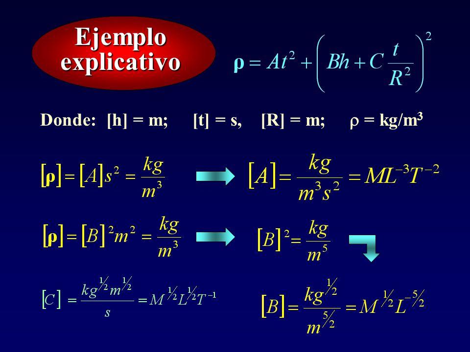 Ejemplo explicativo Donde: [h] = m; [t] = s, [R] = m; = kg/m 3