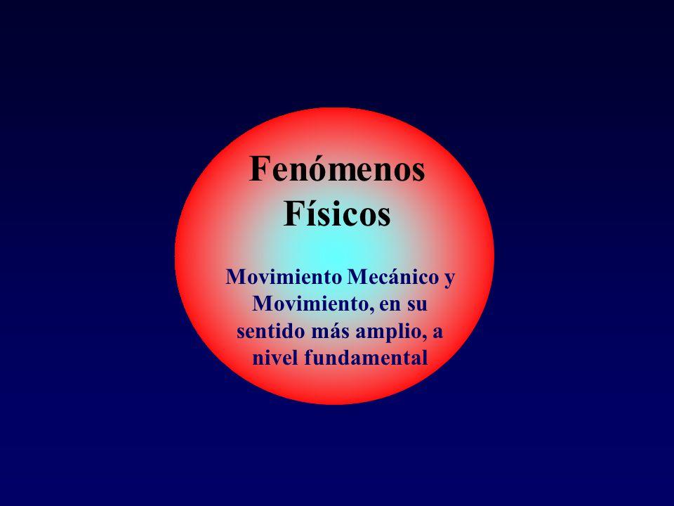 Fenómenos Físicos Movimiento Mecánico y Movimiento, en su sentido más amplio, a nivel fundamental
