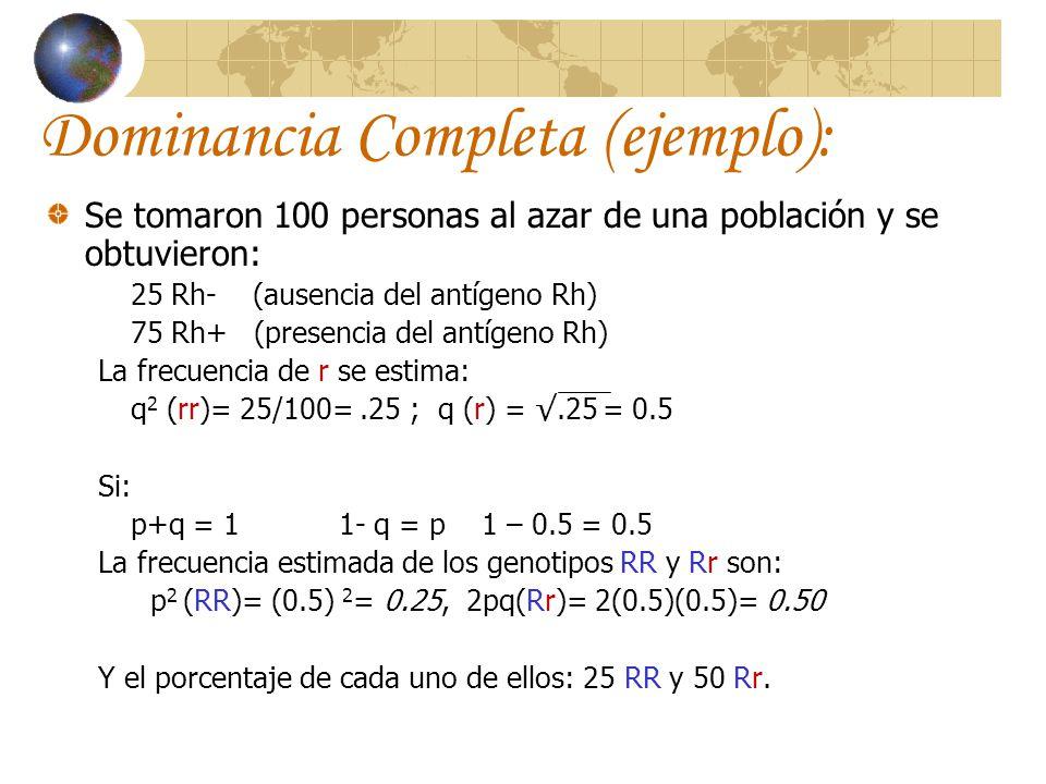 Dominancia Completa (ejemplo): Se tomaron 100 personas al azar de una población y se obtuvieron: 25 Rh- (ausencia del antígeno Rh) 75 Rh+ (presencia d
