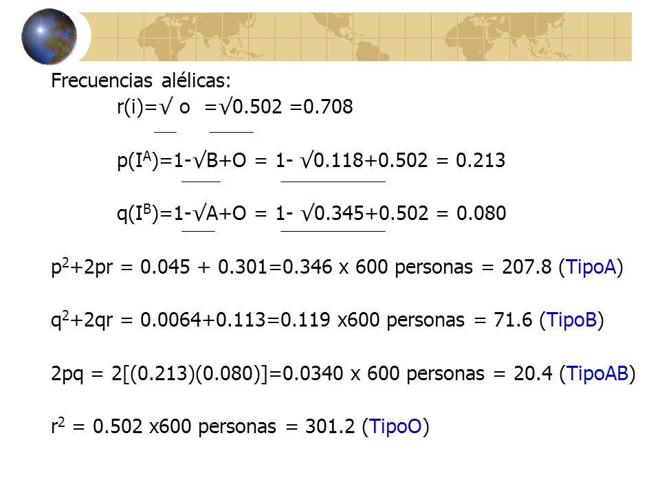 Frecuencias alélicas: r(i)= o =0.502 =0.708 p(I A )=1-B+O = 1- 0.118+0.502 = 0.213 q(I B )=1-A+O = 1- 0.345+0.502 = 0.080 p 2 +2pr = 0.045 + 0.301=0.3