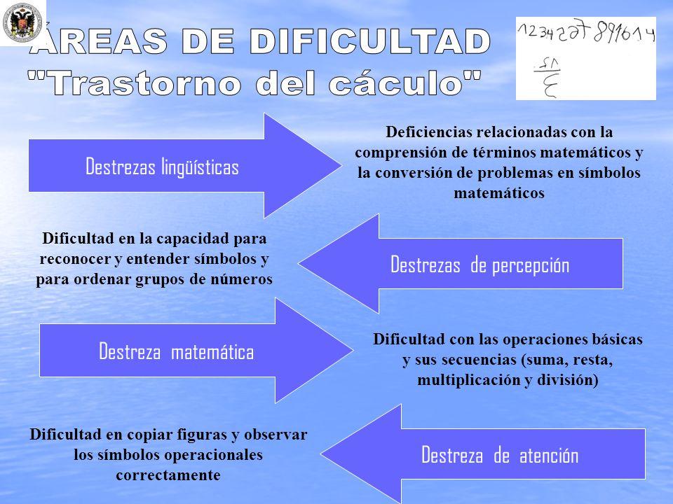 Destrezas lingüísticas Destrezas de percepción Destreza matemática Destreza de atención Deficiencias relacionadas con la comprensión de términos matem
