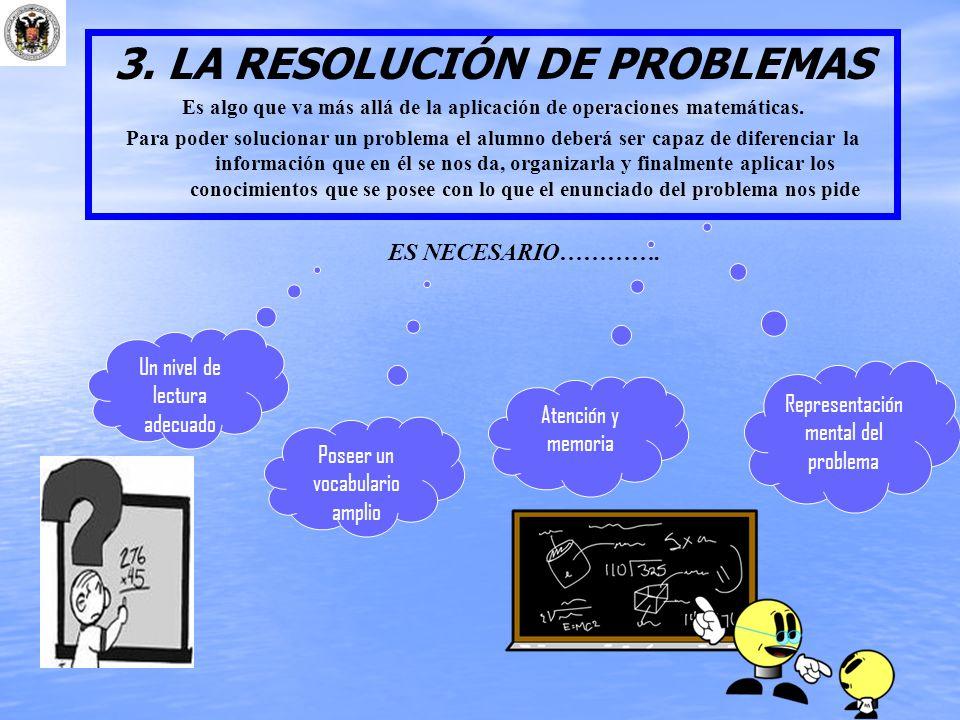 3. LA RESOLUCIÓN DE PROBLEMAS Es algo que va más allá de la aplicación de operaciones matemáticas. Para poder solucionar un problema el alumno deberá