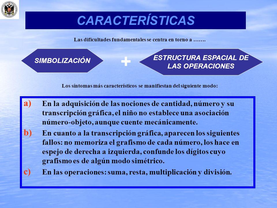 CARACTERÍSTICAS SIMBOLIZACIÓN + ESTRUCTURA ESPACIAL DE LAS OPERACIONES a) a) En la adquisición de las nociones de cantidad, número y su transcripción