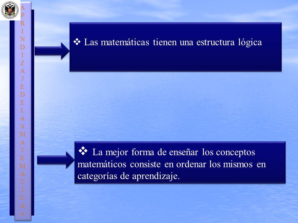 Las matemáticas tienen una estructura lógica La mejor forma de enseñar los conceptos matemáticos consiste en ordenar los mismos en categorías de apren