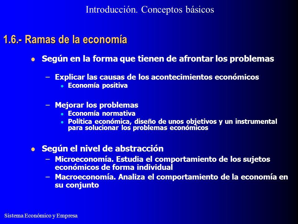 Sistema Económico y Empresa 1.6.- Ramas de la economía Introducción. Conceptos básicos Según en la forma que tienen de afrontar los problemas –Explica
