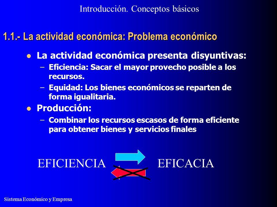 Sistema Económico y Empresa 1.1.- La actividad económica: Problema económico La actividad económica presenta disyuntivas: –Eficiencia: Sacar el mayor
