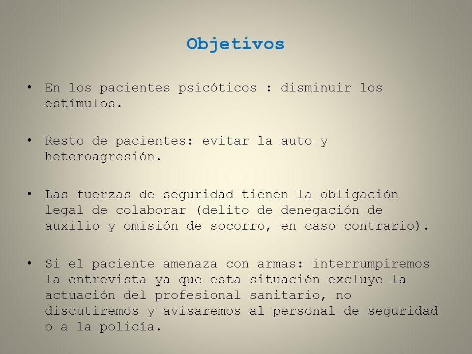 Objetivos En los pacientes psicóticos : disminuir los estímulos. Resto de pacientes: evitar la auto y heteroagresión. Las fuerzas de seguridad tienen