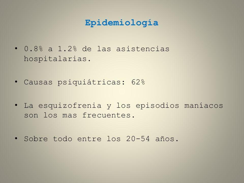 Epidemiología 0.8% a 1.2% de las asistencias hospitalarias. Causas psiquiátricas: 62% La esquizofrenia y los episodios maníacos son los mas frecuentes