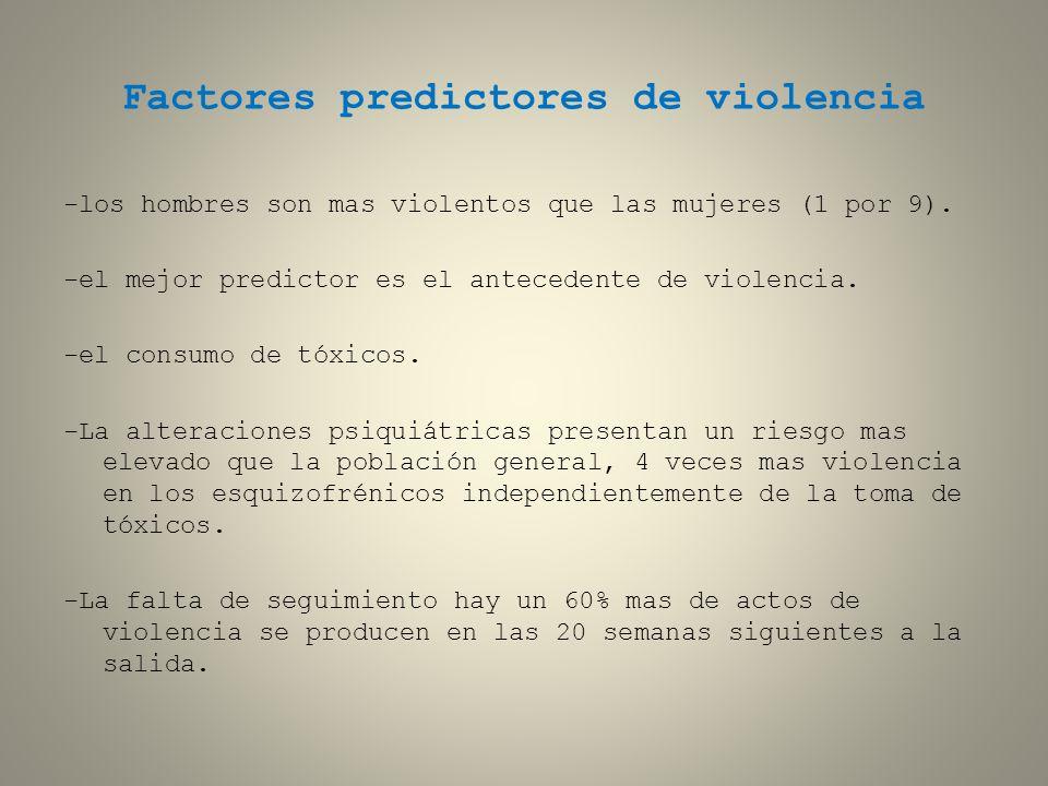 Factores predictores de violencia -los hombres son mas violentos que las mujeres (1 por 9). -el mejor predictor es el antecedente de violencia. -el co