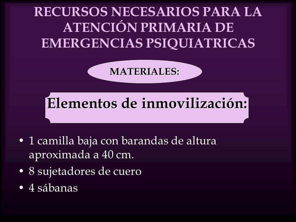 EFECTOS SECUNDARIOS DE LOS FARMACOS USADOS EN EMERGENCIAS PSIQUIATRICAS
