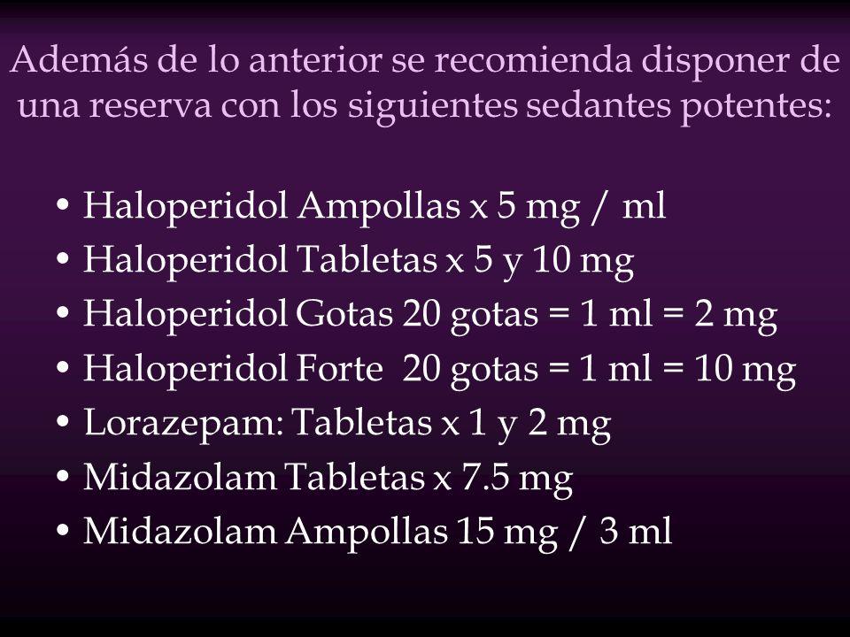 Contraindicaciones y efectos secundarios similares a los del Lorazepam.