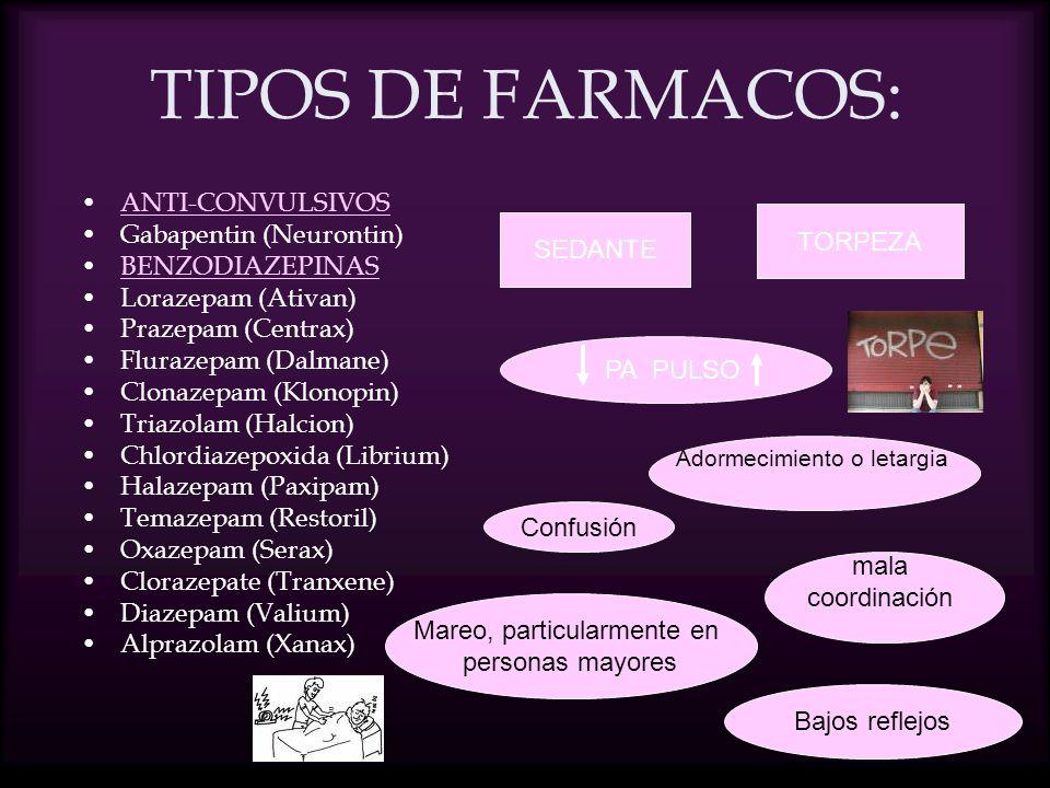 TIPOS DE FARMACOS: ANTI-CONVULSIVOS Gabapentin (Neurontin) BENZODIAZEPINAS Lorazepam (Ativan) Prazepam (Centrax) Flurazepam (Dalmane) Clonazepam (Klonopin) Triazolam (Halcion) Chlordiazepoxida (Librium) Halazepam (Paxipam) Temazepam (Restoril) Oxazepam (Serax) Clorazepate (Tranxene) Diazepam (Valium) Alprazolam (Xanax) Adormecimiento o letargia Mareo, particularmente en personas mayores Bajos reflejos Confusión mala coordinación SEDANTE TORPEZA PA PULSO