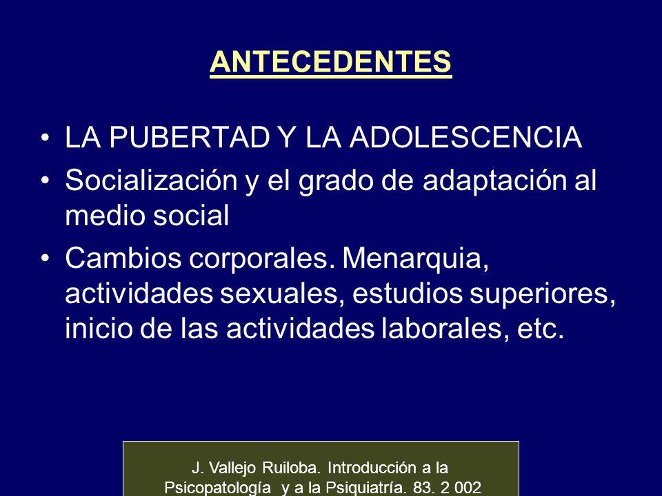 ANTECEDENTES LA PUBERTAD Y LA ADOLESCENCIA Socialización y el grado de adaptación al medio social Cambios corporales. Menarquia, actividades sexuales,