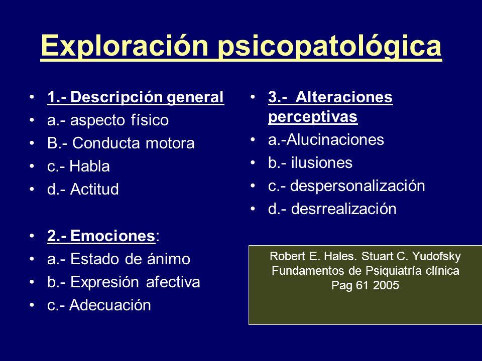 Exploración psicopatológica 1.- Descripción general a.- aspecto físico B.- Conducta motora c.- Habla d.- Actitud 2.- Emociones: a.- Estado de ánimo b.