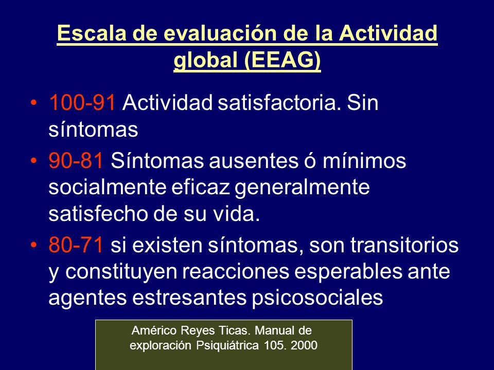 Escala de evaluación de la Actividad global (EEAG) 100-91 Actividad satisfactoria. Sin síntomas 90-81 Síntomas ausentes ó mínimos socialmente eficaz g