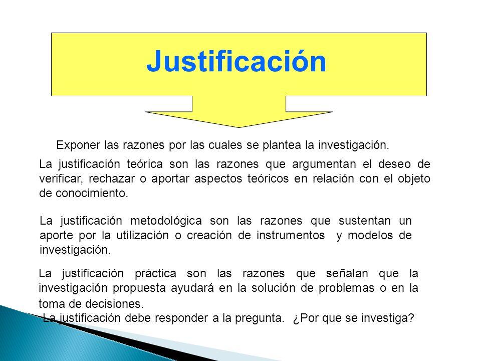 La justificación debe responder a la pregunta. ¿Por que se investiga? Justificación Exponer las razones por las cuales se plantea la investigación. La