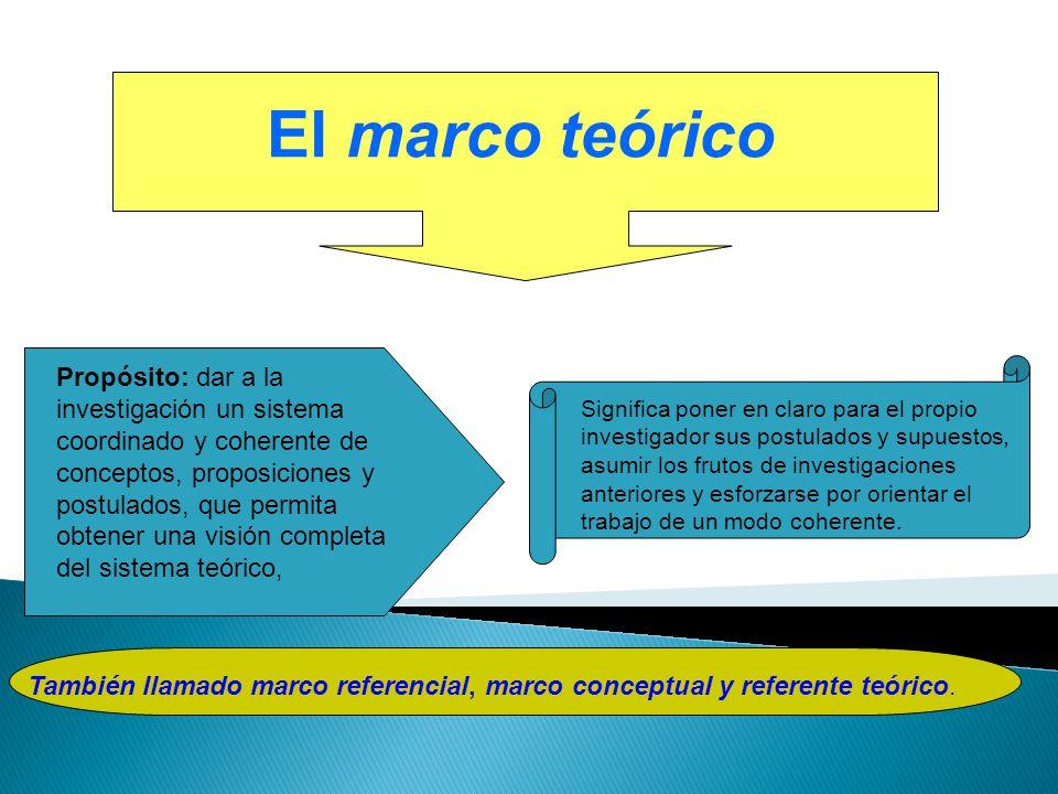 El marco teórico Propósito: dar a la investigación un sistema coordinado y coherente de conceptos, proposiciones y postulados, que permita obtener una