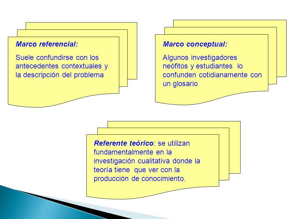 Marco referencial: Suele confundirse con los antecedentes contextuales y la descripción del problema Marco conceptual: Algunos investigadores neófitos