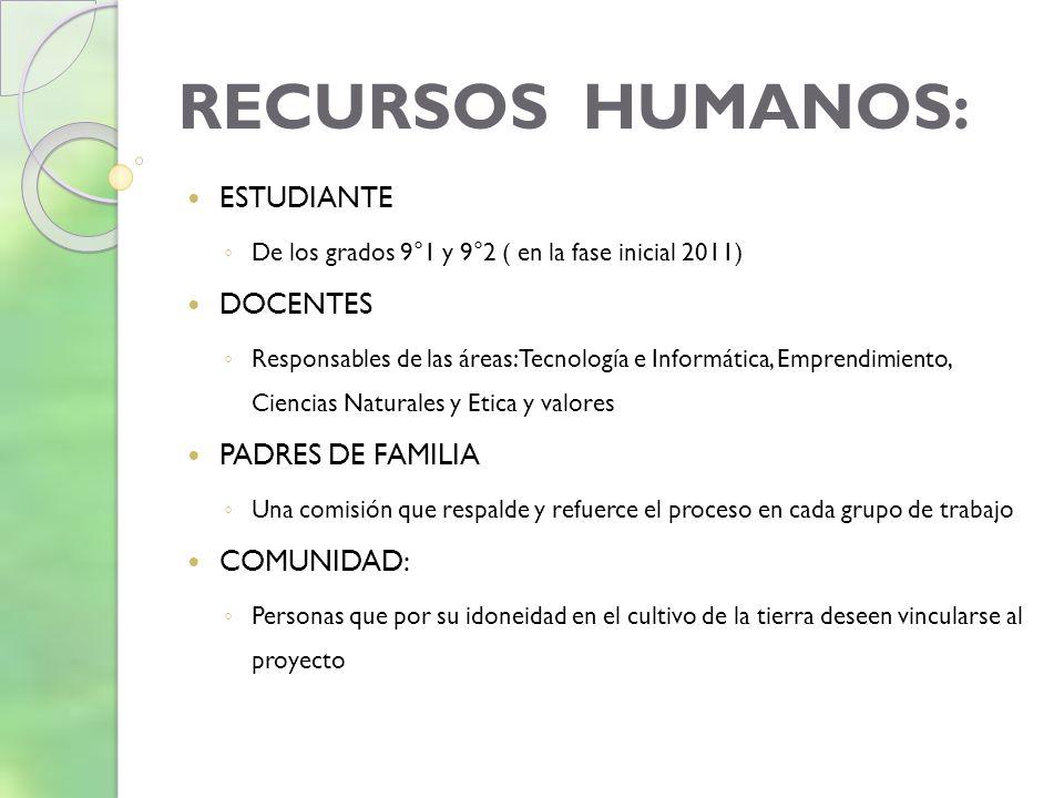 RECURSOS HUMANOS: ESTUDIANTE De los grados 9°1 y 9°2 ( en la fase inicial 2011) DOCENTES Responsables de las áreas: Tecnología e Informática, Emprendi