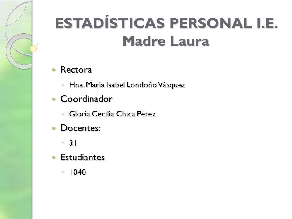ESTADÍSTICAS PERSONAL I.E.Madre Laura Rectora Rectora Hna.