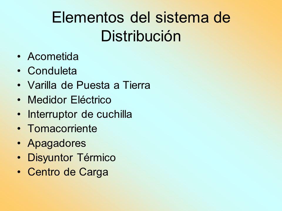 Elementos del sistema de Distribución Acometida Conduleta Varilla de Puesta a Tierra Medidor Eléctrico Interruptor de cuchilla Tomacorriente Apagadore